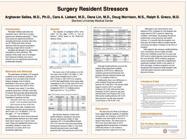 ASE Poster Resident Stressors